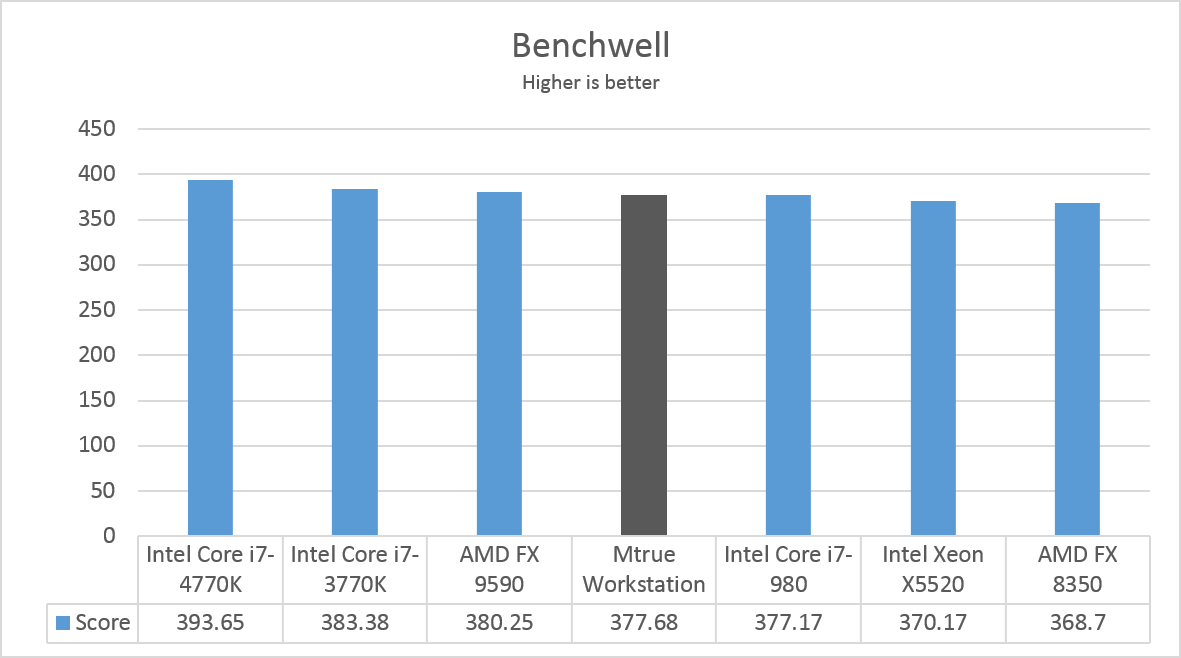 benchwell.png
